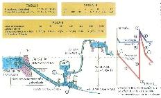 Sistema de ariete hidráulico